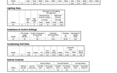 thumbnail of CF-SC-display-case-tech-reference-sheet