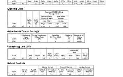 thumbnail of QTM-35-47-SC-display-case-tech-reference-sheet