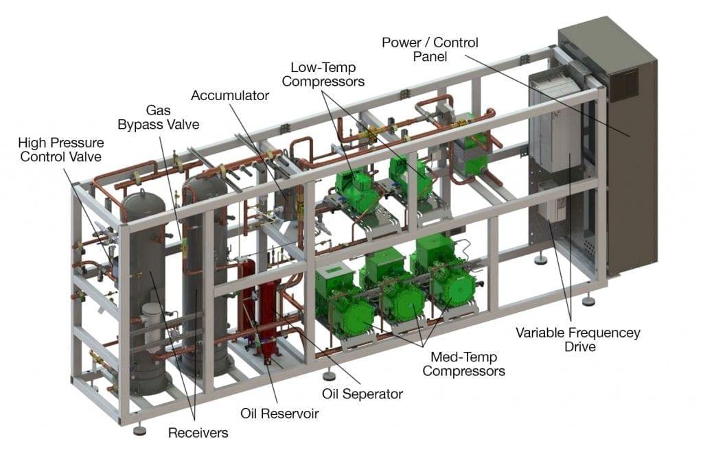 Advansor CO2 Refrigeration System Components