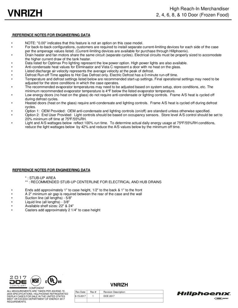 VNRIZH high reach-in frozen foods merchandiser: technical reference sheet.