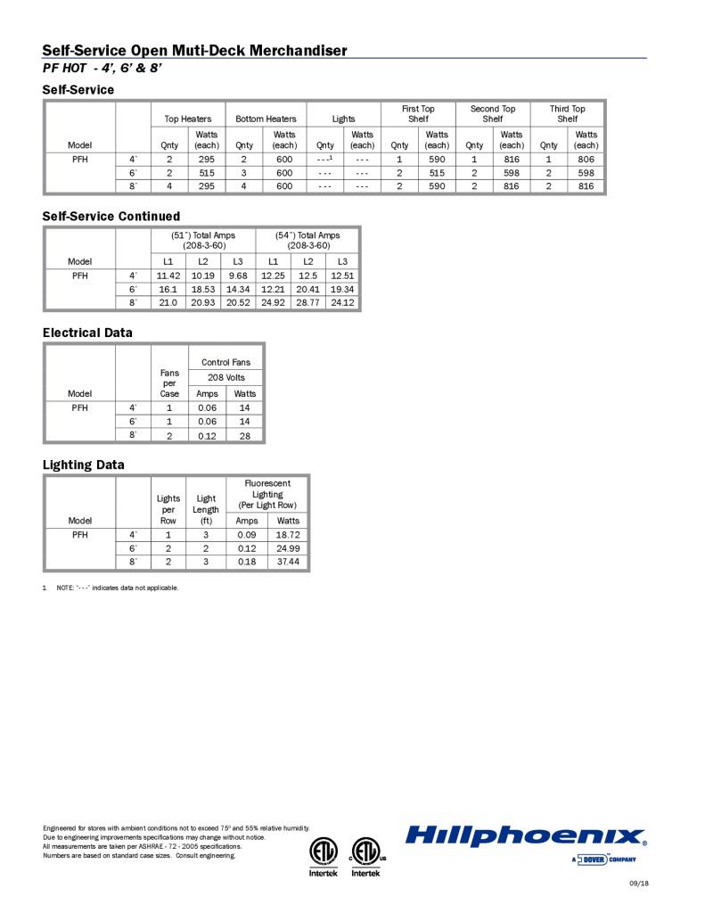 thumbnail of PFH-display-case-tech-reference-sheet-v1