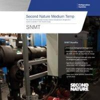 SNMT CO<sub>2</sub> Cascade