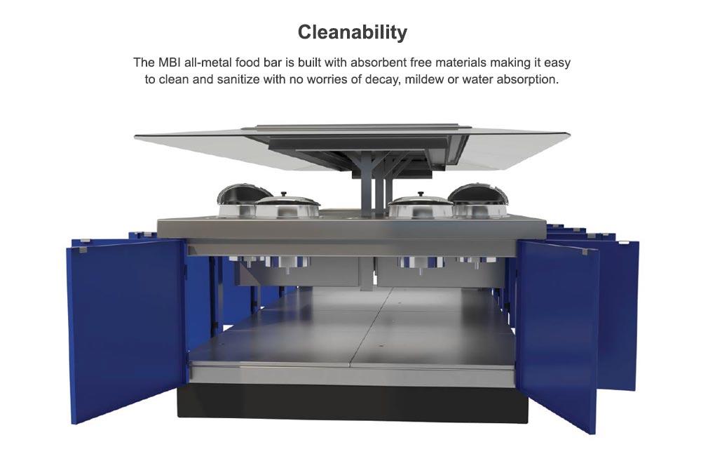 MBI-R Cleanability