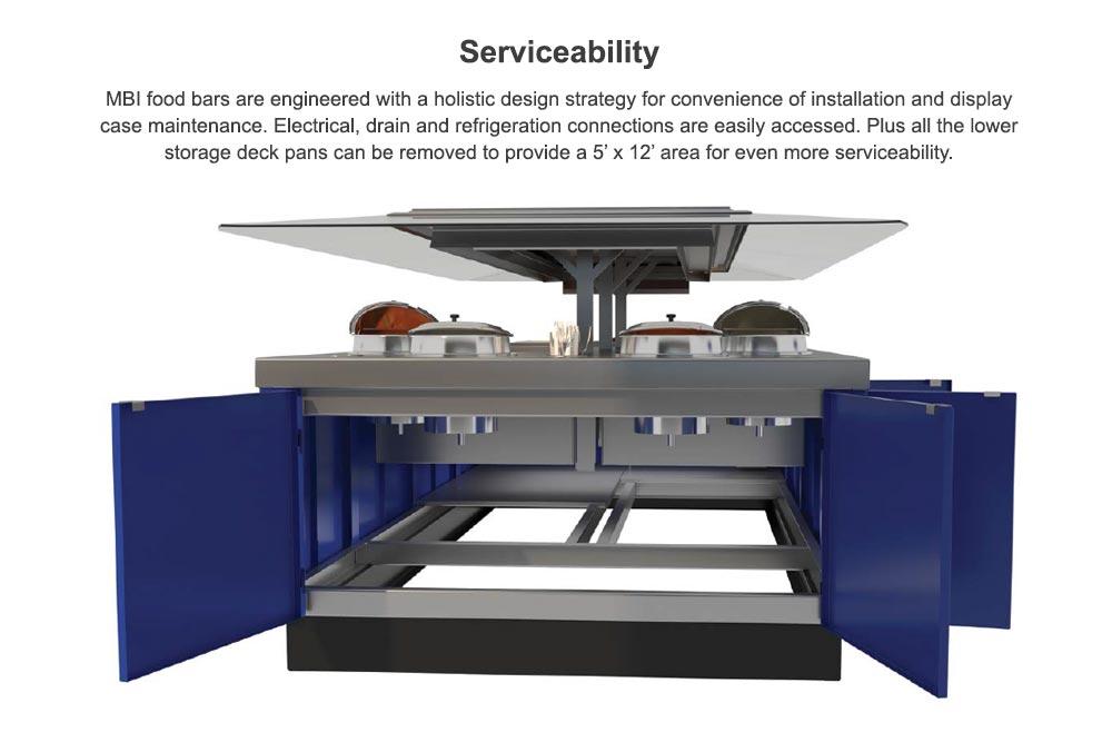 MBI-R Serviceability