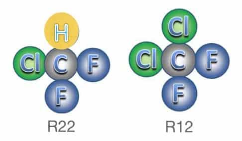 Harmful Refrigerants: Upgrading to Natural Refrigerants Including CO2, Glycol, Ammonia, Propane