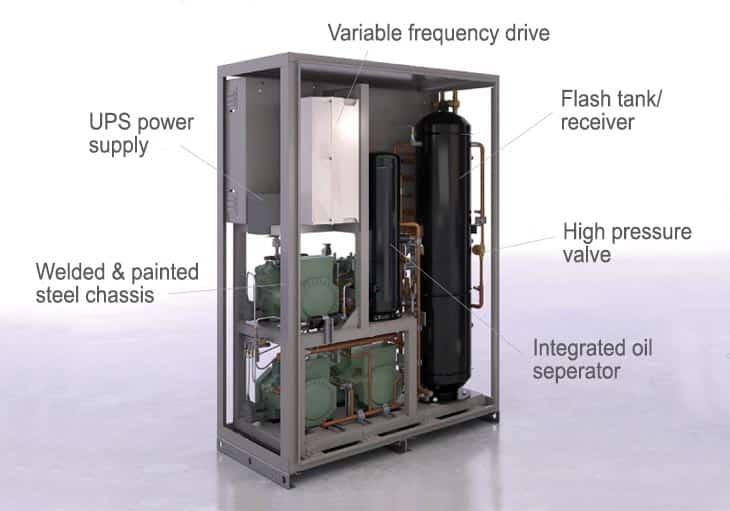 Advansorflex-mini CO2 refrigeration diagram