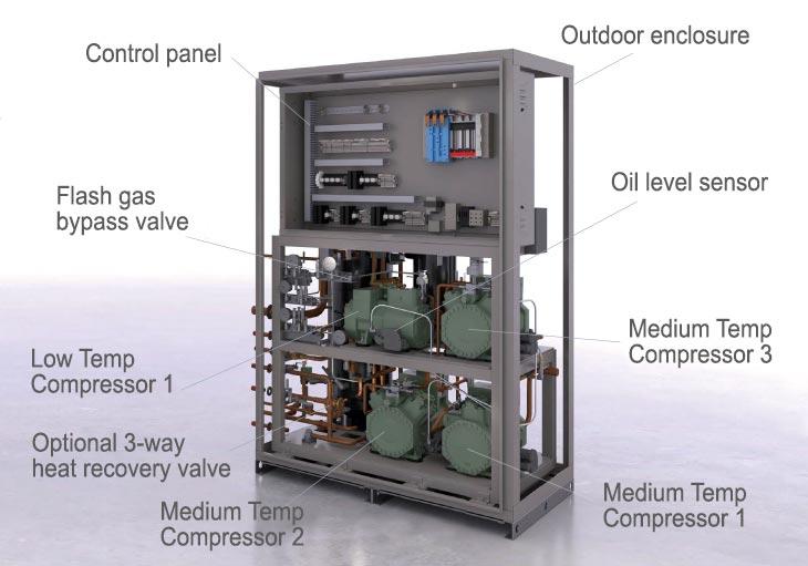 Advansorflex-mini CO2 refrigeration diagram backside